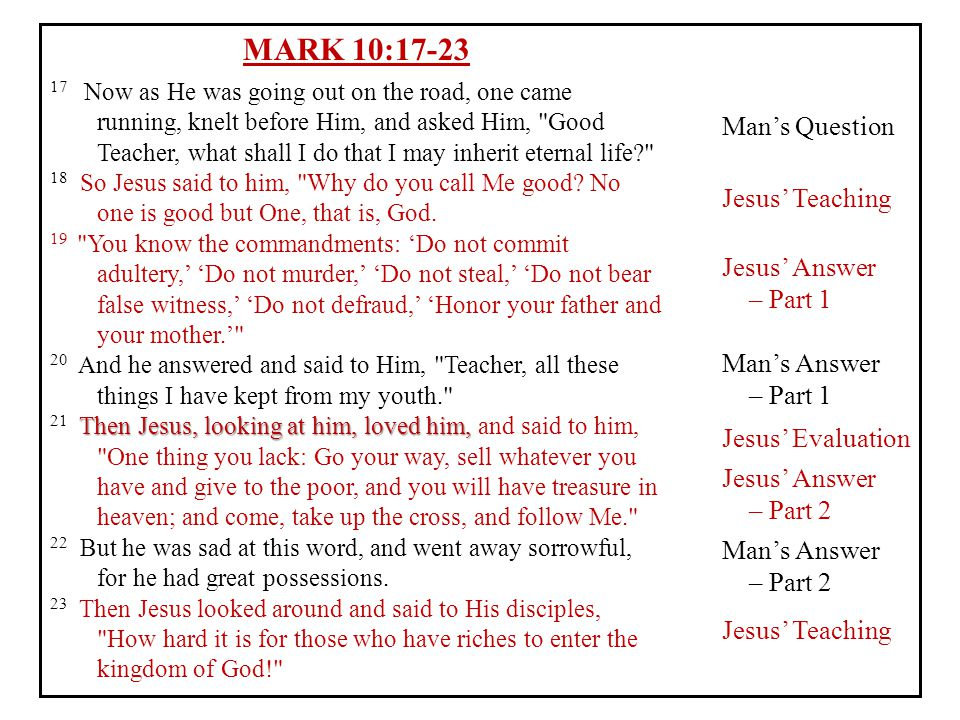 MARK 10:17-23 Man's Question Jesus' Teaching Jesus' Answer – Part 1