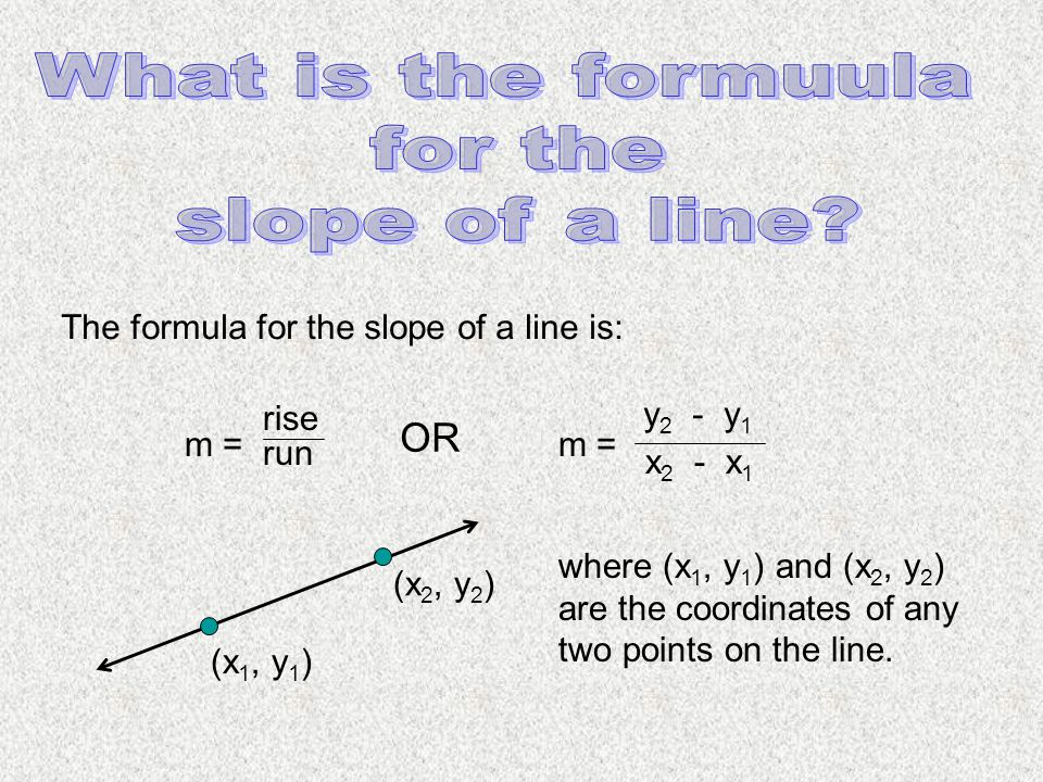 What is the formuula for the slope of a line OR
