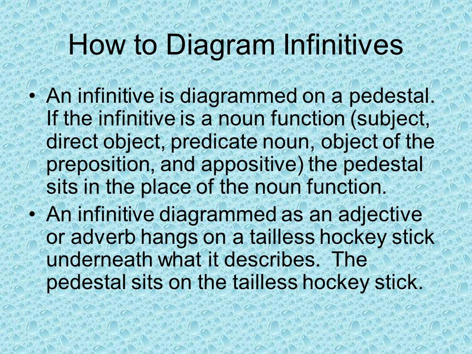 How to Diagram Infinitives