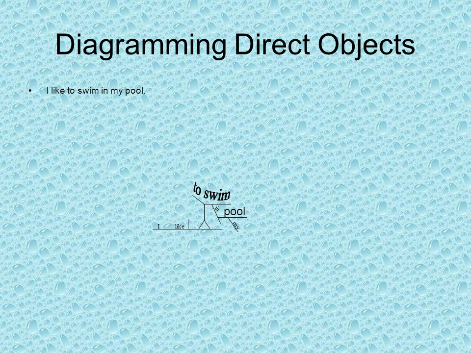 Diagramming Direct Objects