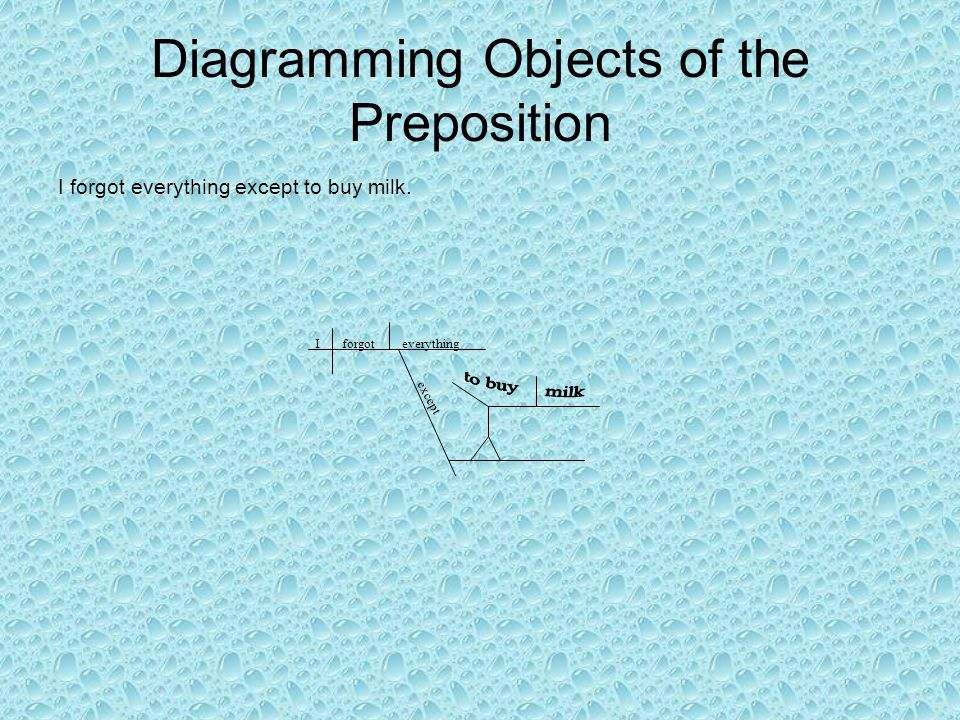 Diagramming Objects of the Preposition