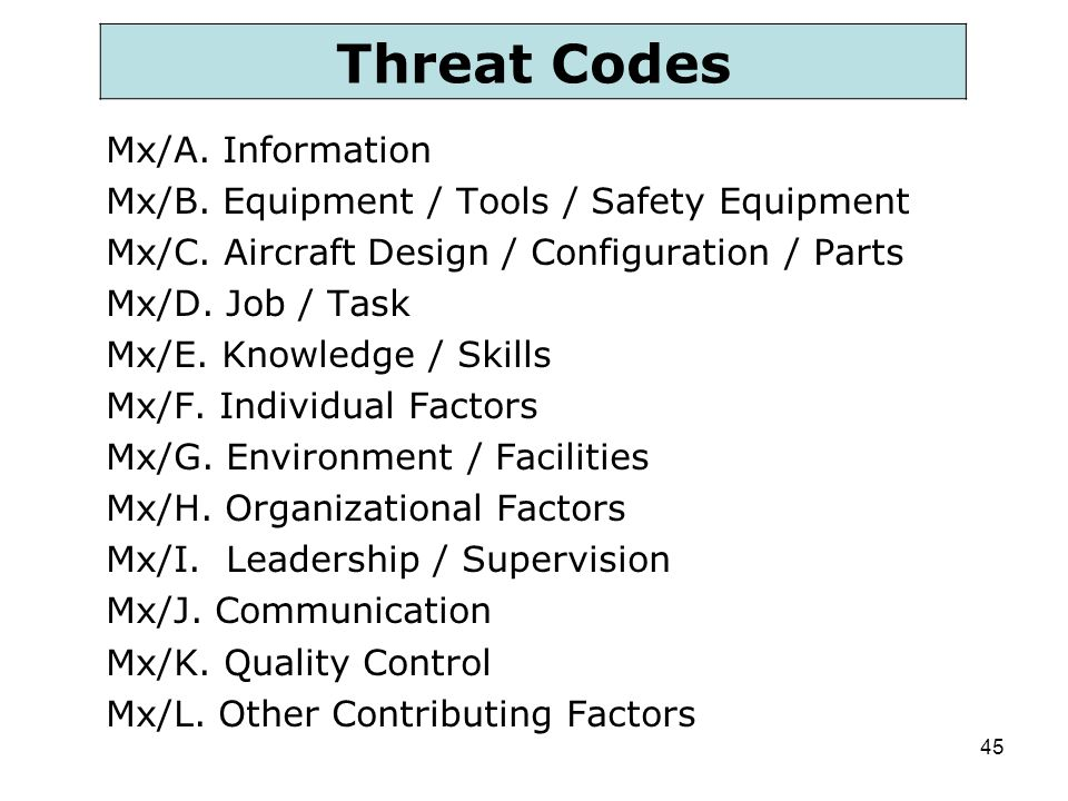 Threat Codes Mx/A. Information