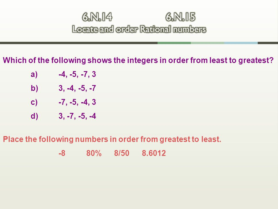 6.N.14 6.N.15 Locate and order Rational numbers
