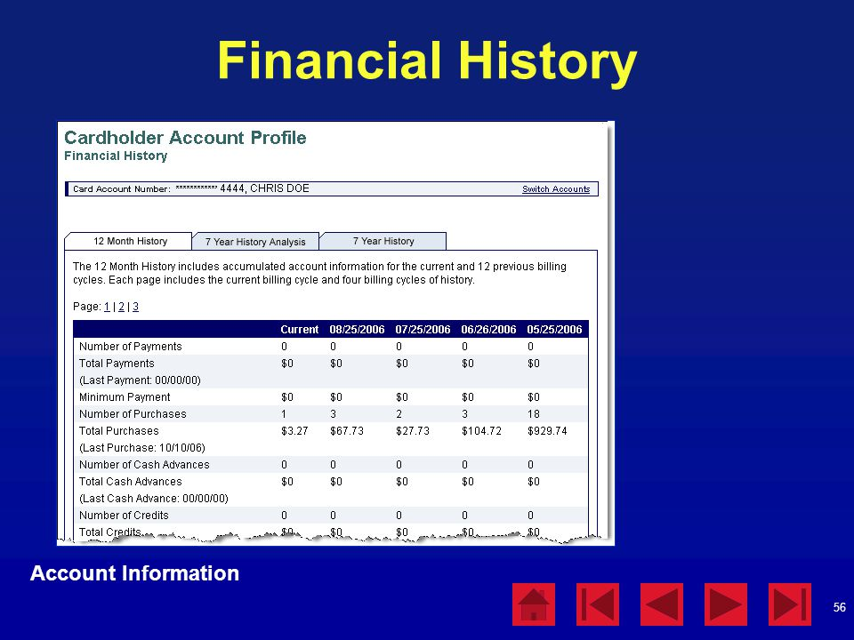 Financial History Account Information