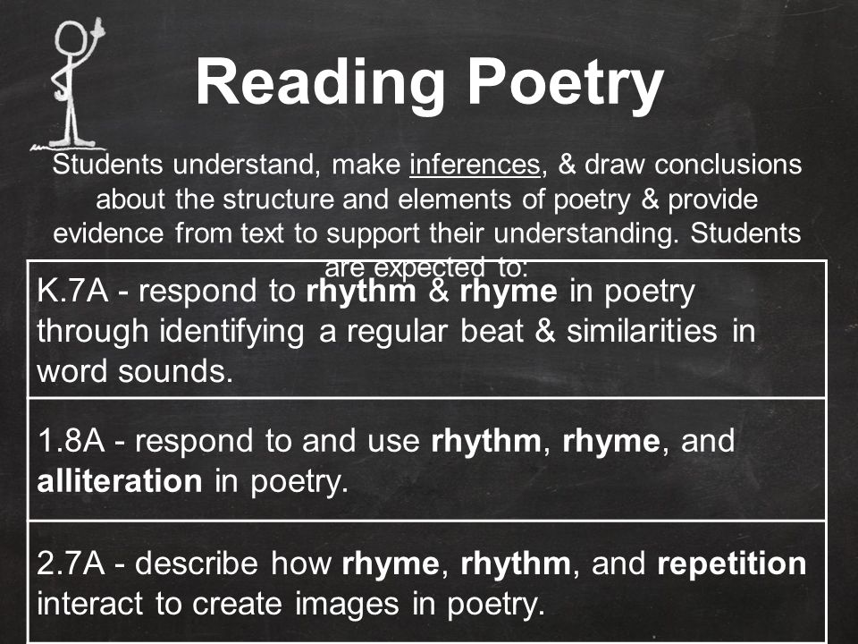 Before the Lesson 1. Choose an appropriate poem
