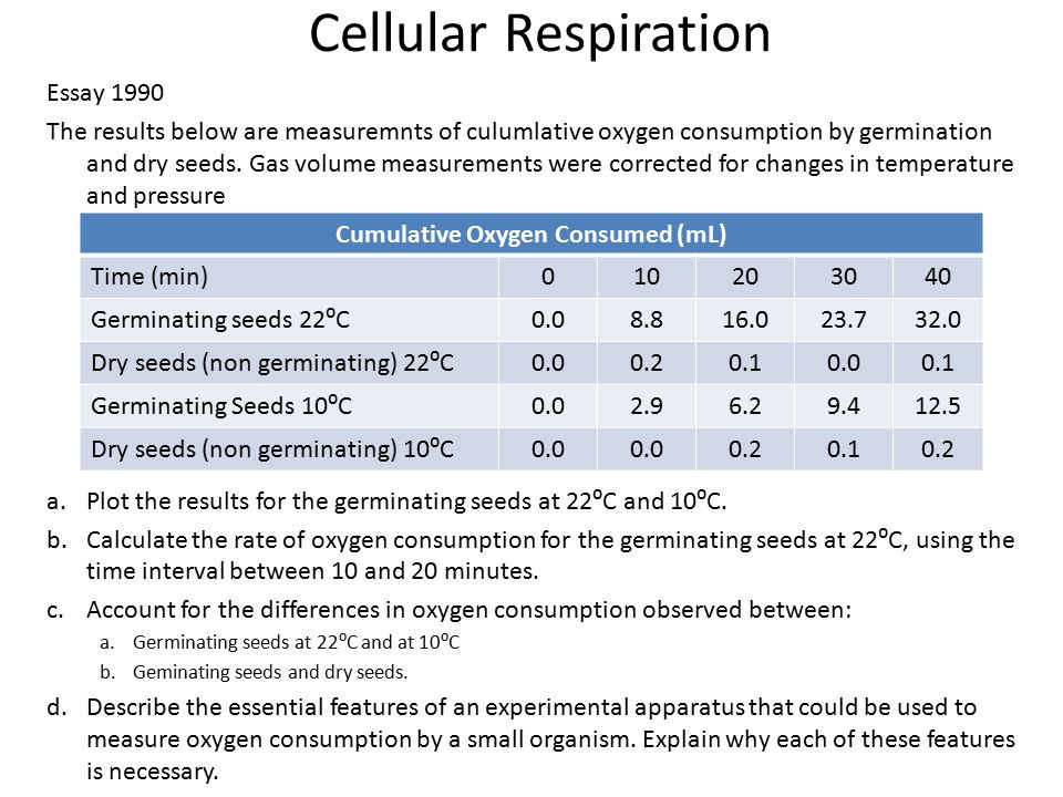 lab five cell respiration Cellular respiration: lab #5 analysis 5 slope/rate of oxygen consumption rate = deltay/deltax use m = rise/run purpose of koh - to remove co2 produced from cellular respiration = reaction forms solid potassium carbonate k2co3.