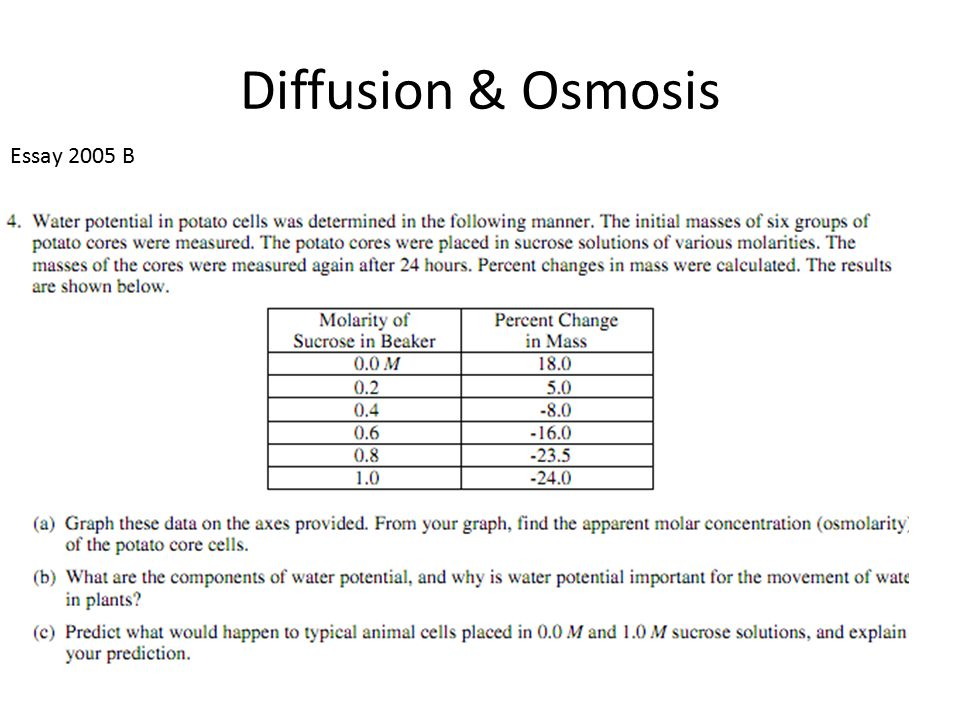 osmosis diffusion essay In principle, just about all substances diffuse, with a variation of rates diffusion is the process in which the particles are uniformly distributed or at equilibrium, and the process of random movement toward a state of equilibrium in diffusion, motions are uniquely at random can produce a net.