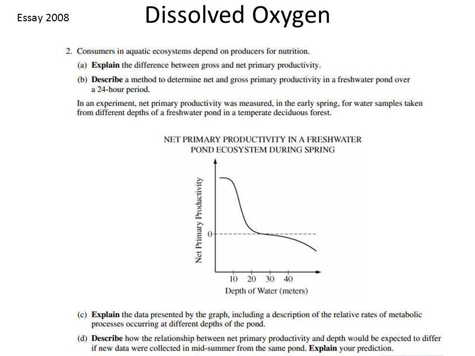 Dissolved Oxygen Essay 2008