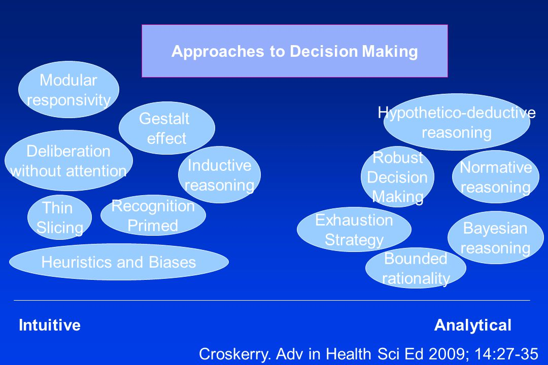 Approaches to Decision Making