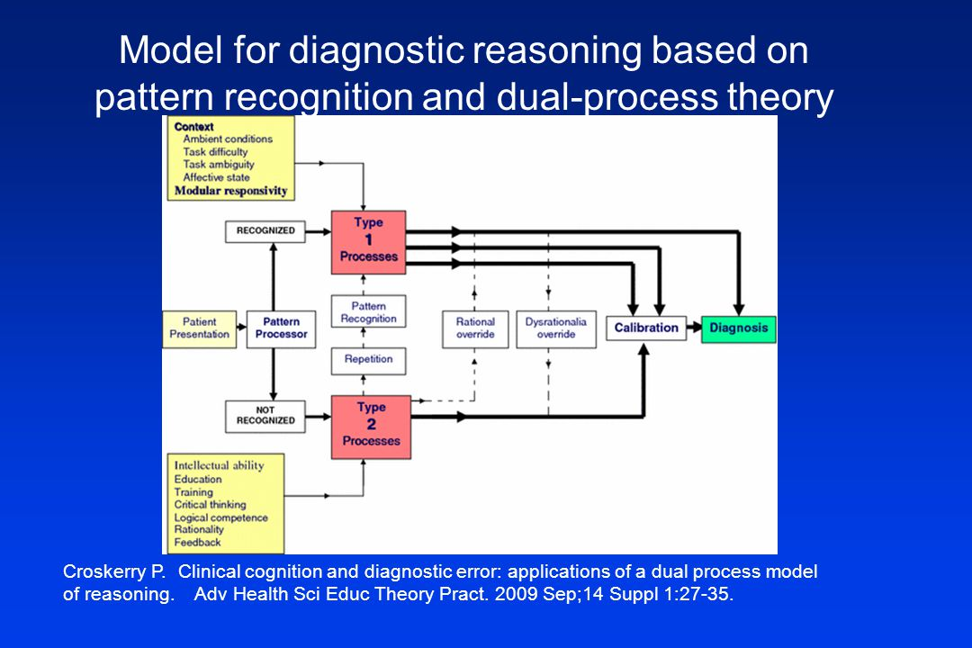 Model for diagnostic reasoning based on