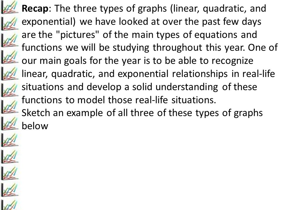 Recap: The three types of graphs (linear, quadratic, and exponential) we have looked at over the past few days are the pictures of the main types of equations and functions we will be studying throughout this year. One of our main goals for the year is to be able to recognize linear, quadratic, and exponential relationships in real-life situations and develop a solid understanding of these functions to model those real-life situations.