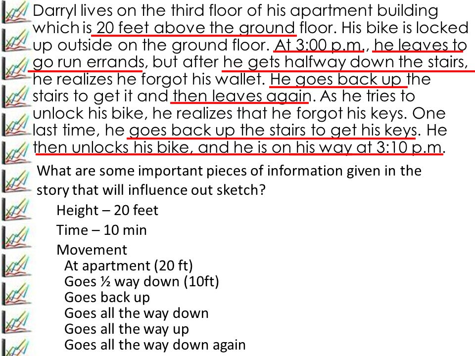 Darryl lives on the third floor of his apartment building which is 20 feet above the ground floor. His bike is locked up outside on the ground floor. At 3:00 p.m., he leaves to go run errands, but after he gets halfway down the stairs, he realizes he forgot his wallet. He goes back up the stairs to get it and then leaves again. As he tries to unlock his bike, he realizes that he forgot his keys. One last time, he goes back up the stairs to get his keys. He then unlocks his bike, and he is on his way at 3:10 p.m.