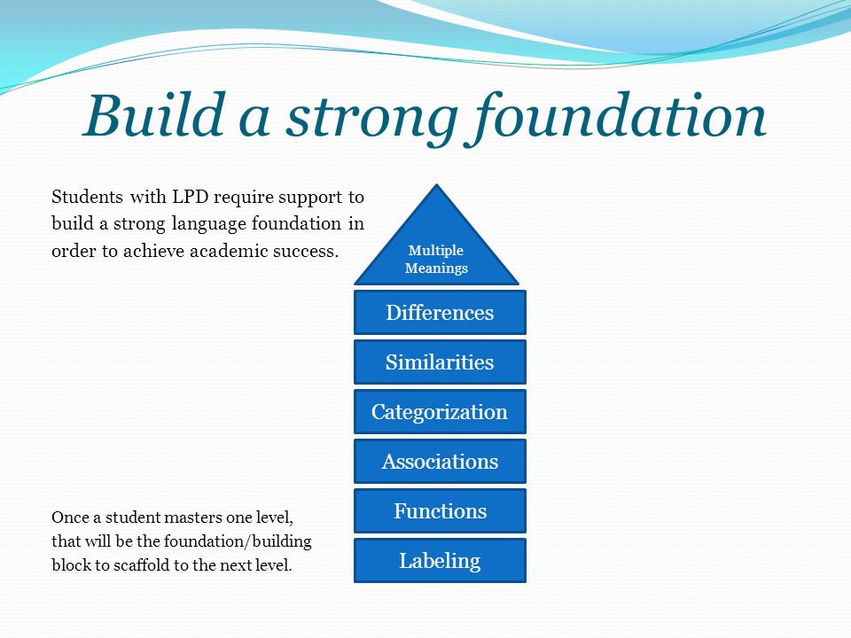 Build a strong foundation