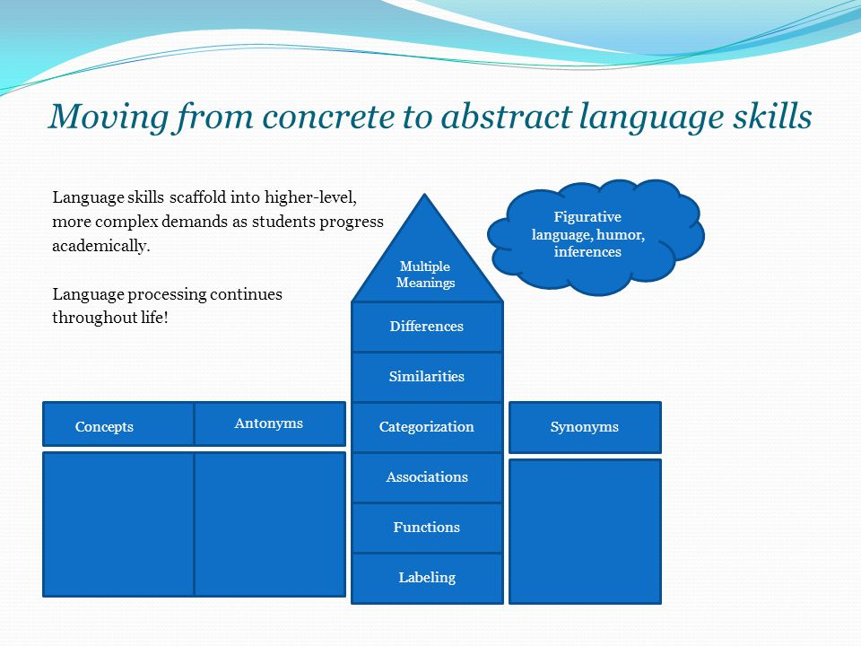 Moving from concrete to abstract language skills