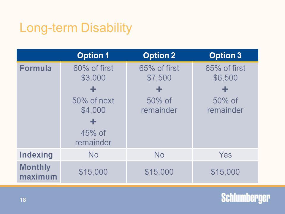 Long-term Disability + Option 1 Option 2 Option 3 Formula