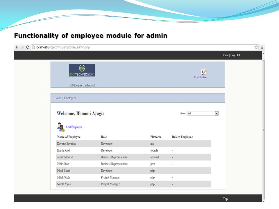 Functionality of employee module for admin
