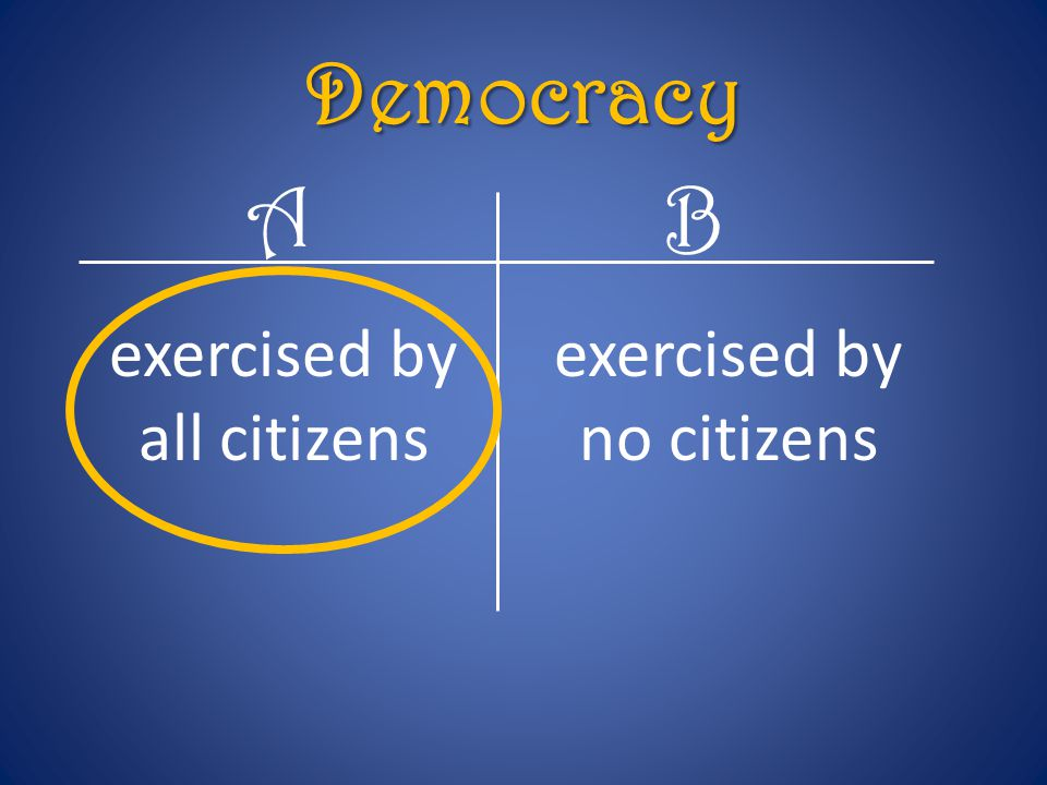 Democracy A B exercised by all citizens exercised by no citizens