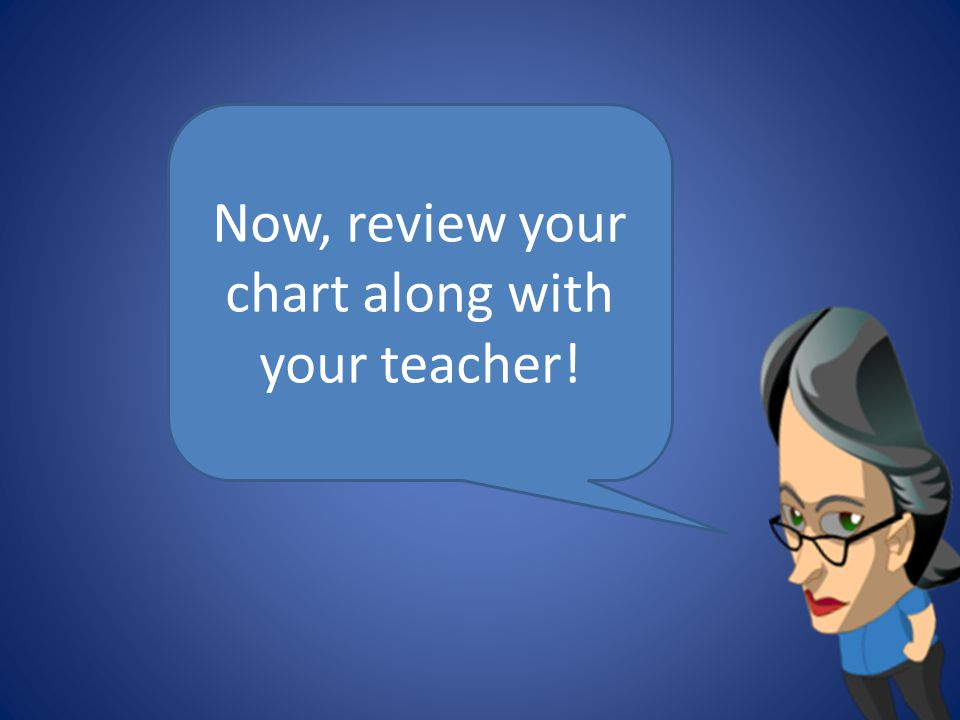 Now, review your chart along with your teacher!