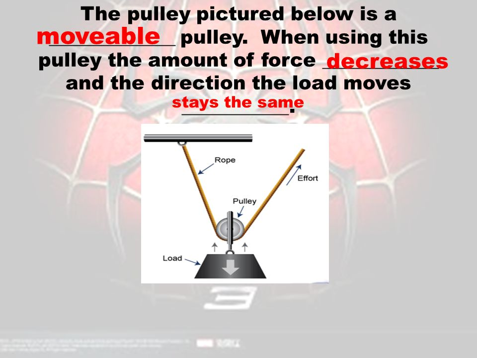 The pulley pictured below is a _____________ pulley