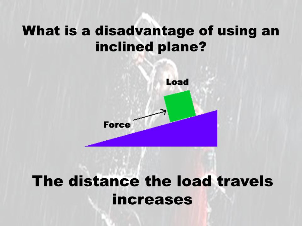 What is a disadvantage of using an inclined plane