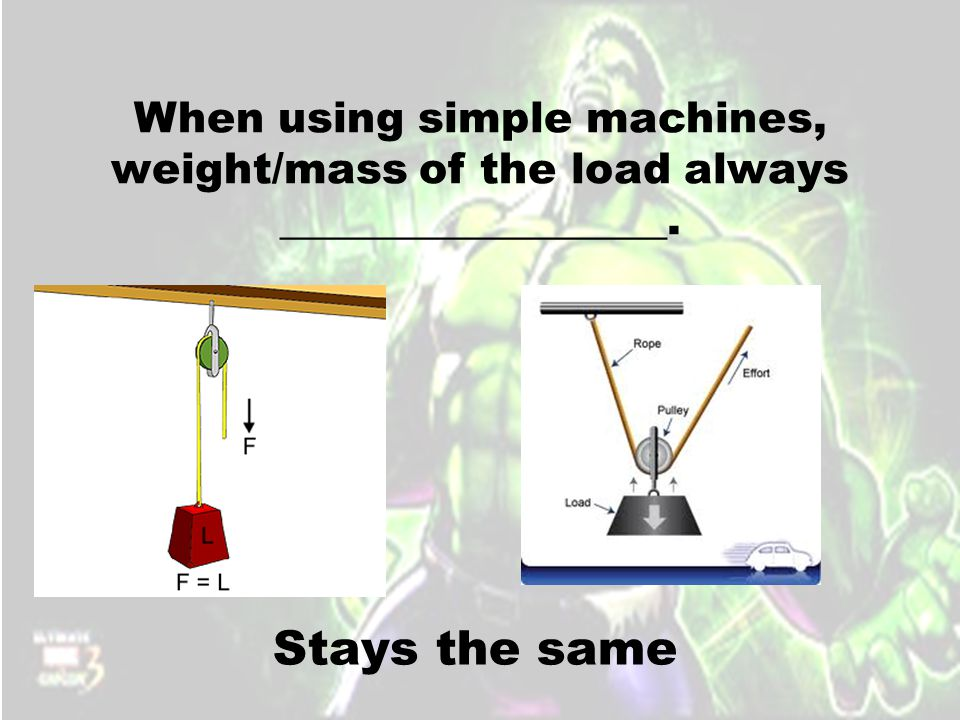 When using simple machines, weight/mass of the load always __________________.