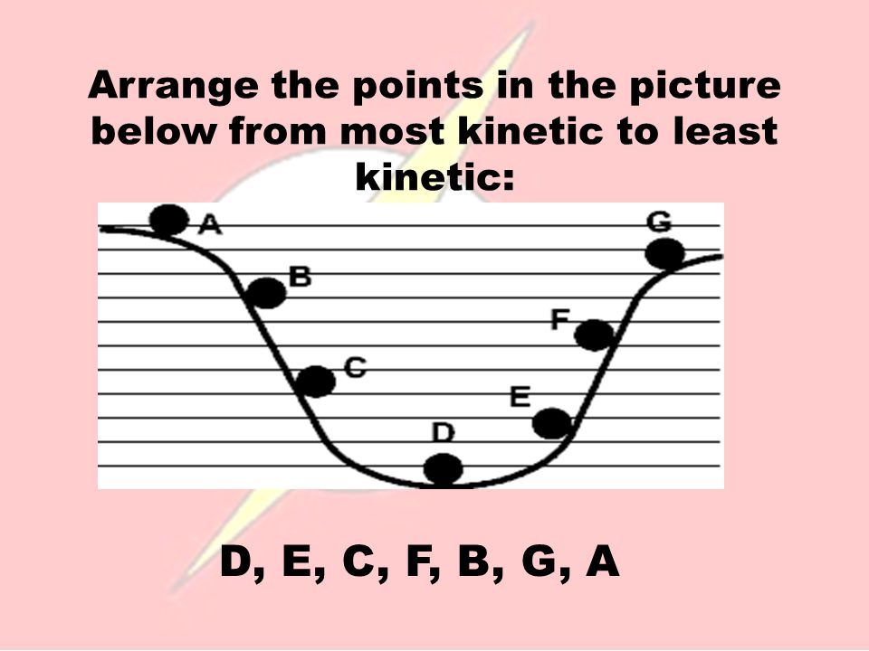 Arrange the points in the picture below from most kinetic to least kinetic: