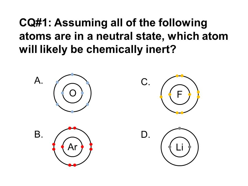 CQ#1: Assuming all of the following atoms are in a neutral state, which atom will likely be chemically inert