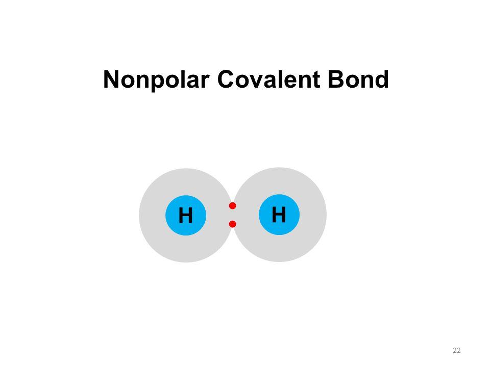 Image © Vgorbash ... Nonpolar Covalent Bond Examples