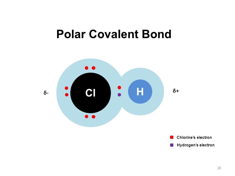 Polar Covalent Bond Cl H δ+ δ- Chlorine's electron Hydrogen's electron