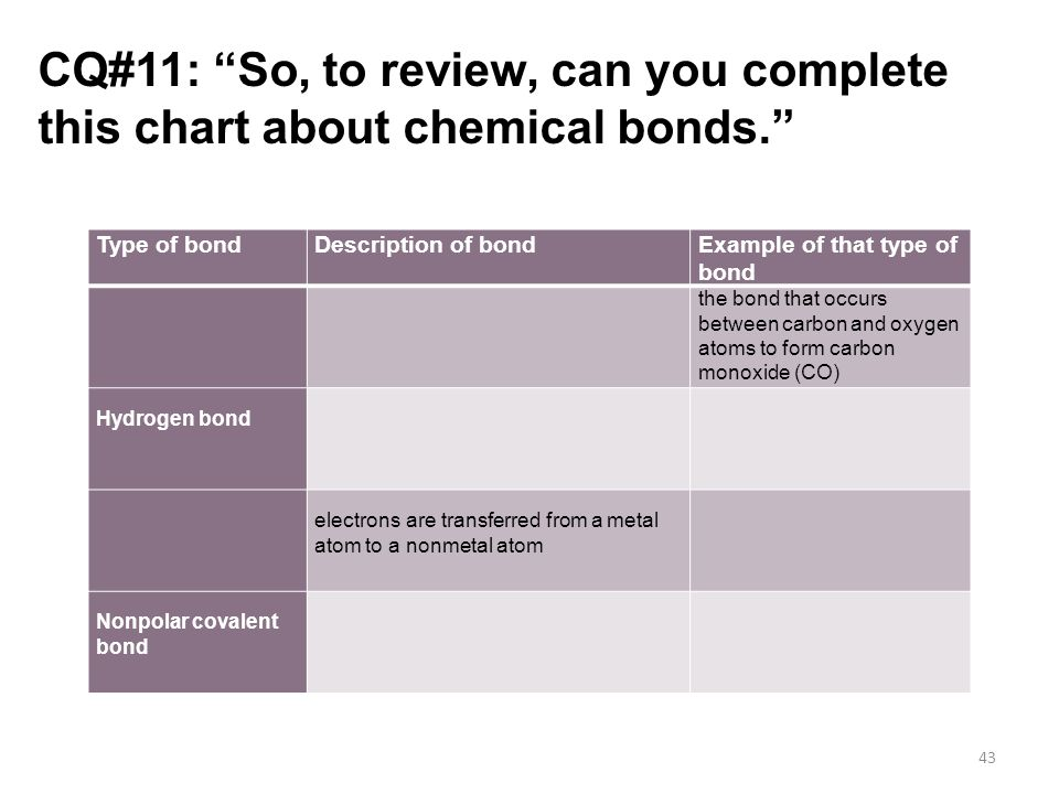 CQ#11: So, to review, can you complete this chart about chemical bonds.