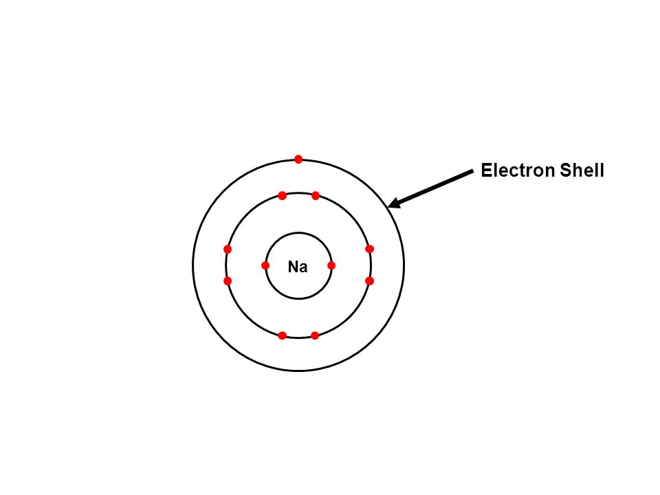 Electron Shell Na