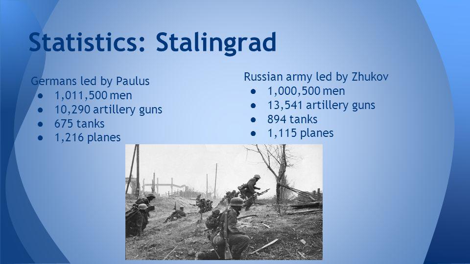 Statistics: Stalingrad