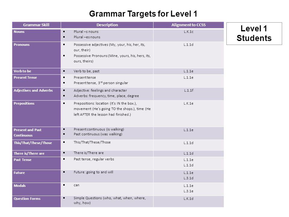 Grammar Targets for Level 1
