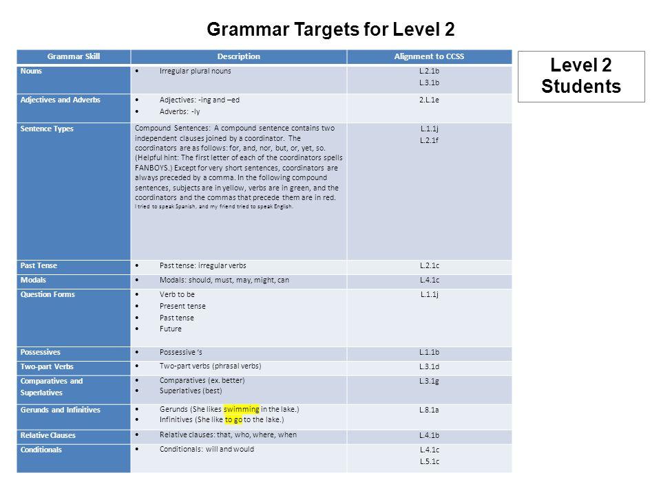 Grammar Targets for Level 2
