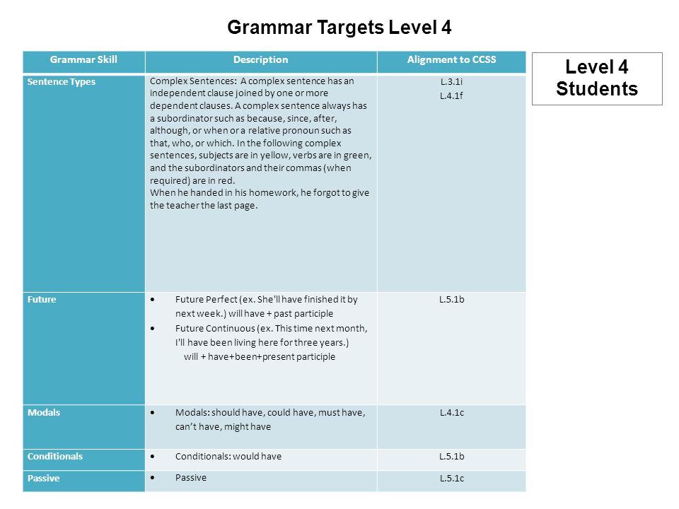 Grammar Targets Level 4 Level 4 Students Grammar Skill Description