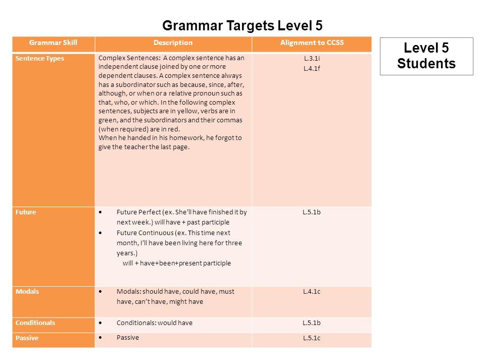 Grammar Targets Level 5 Level 5 Students Grammar Skill Description