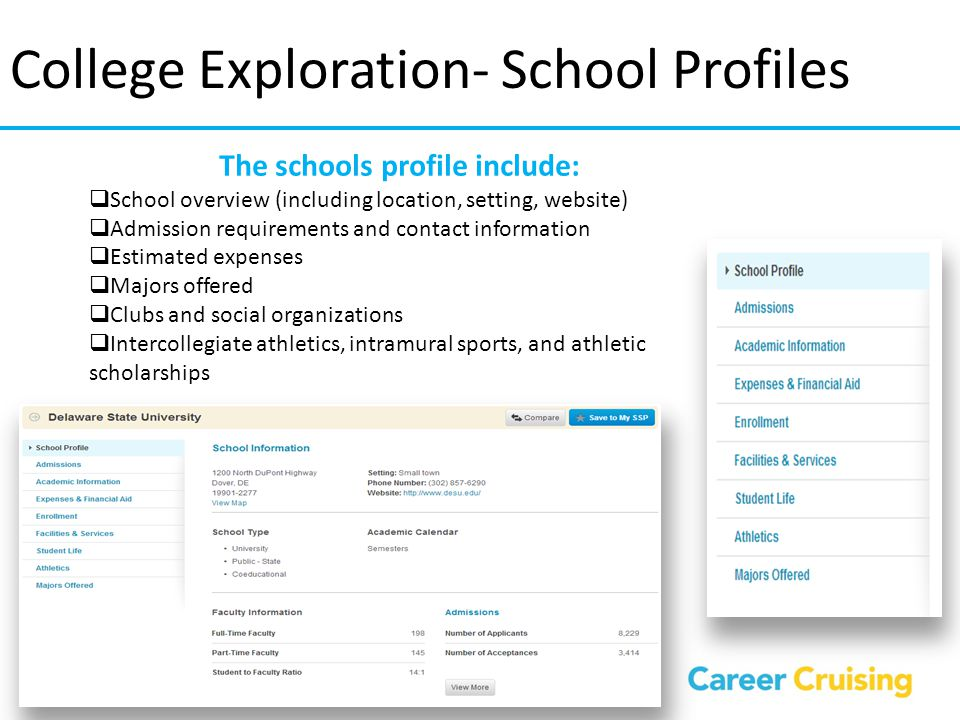 College Exploration- School Profiles