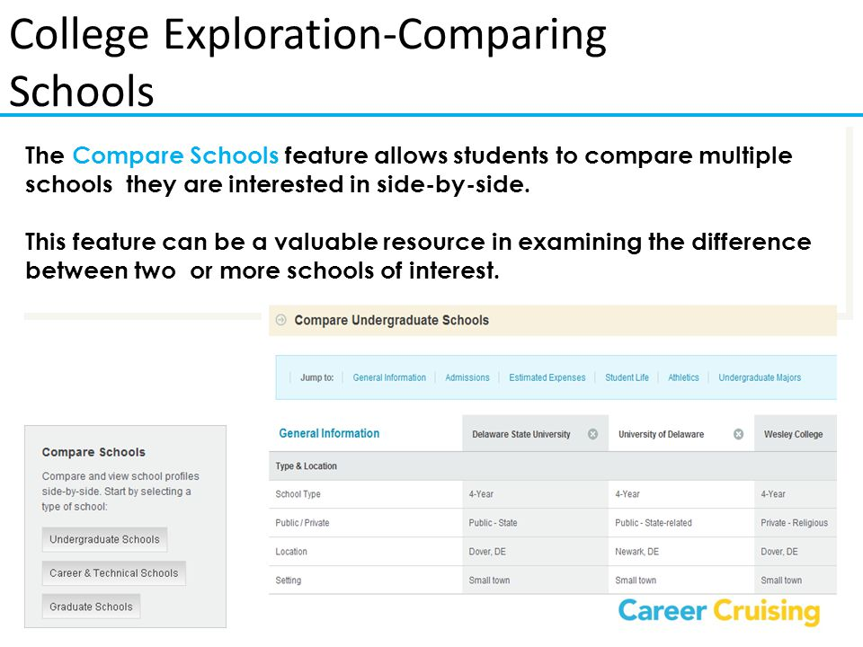 College Exploration-Comparing Schools