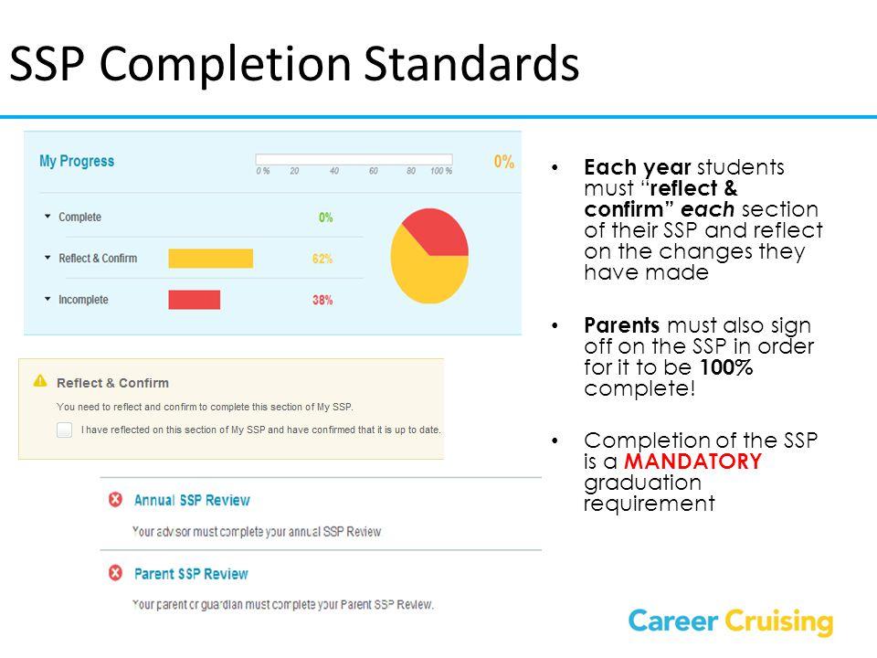 SSP Completion Standards