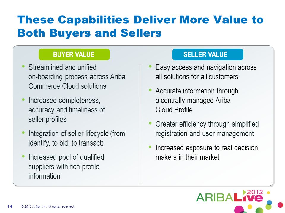 These Capabilities Deliver More Value to Both Buyers and Sellers