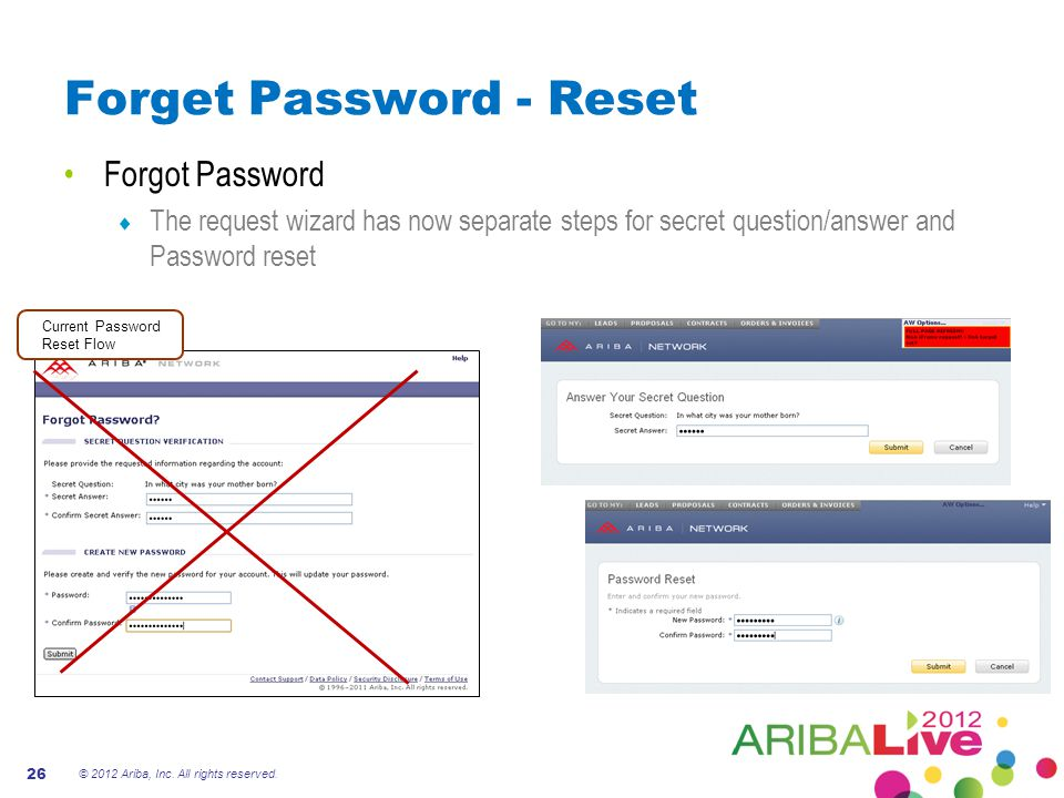 Forget Password - Reset