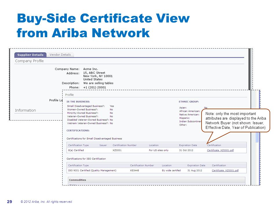 Buy-Side Certificate View from Ariba Network