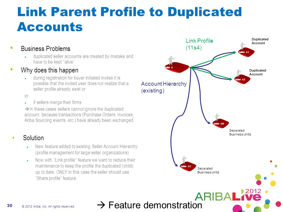 Link Parent Profile to Duplicated Accounts