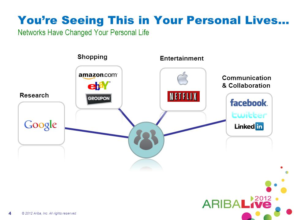 You're Seeing This in Your Personal Lives… Networks Have Changed Your Personal Life