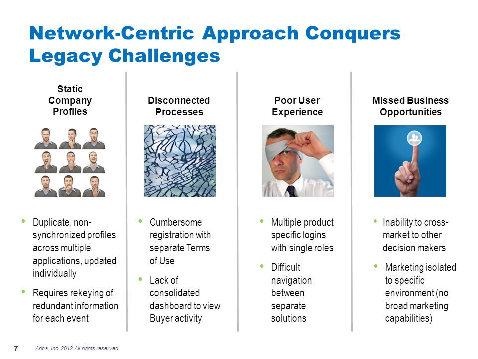 Network-Centric Approach Conquers Legacy Challenges