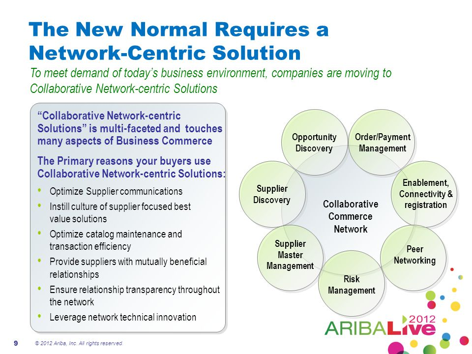The New Normal Requires a Network-Centric Solution