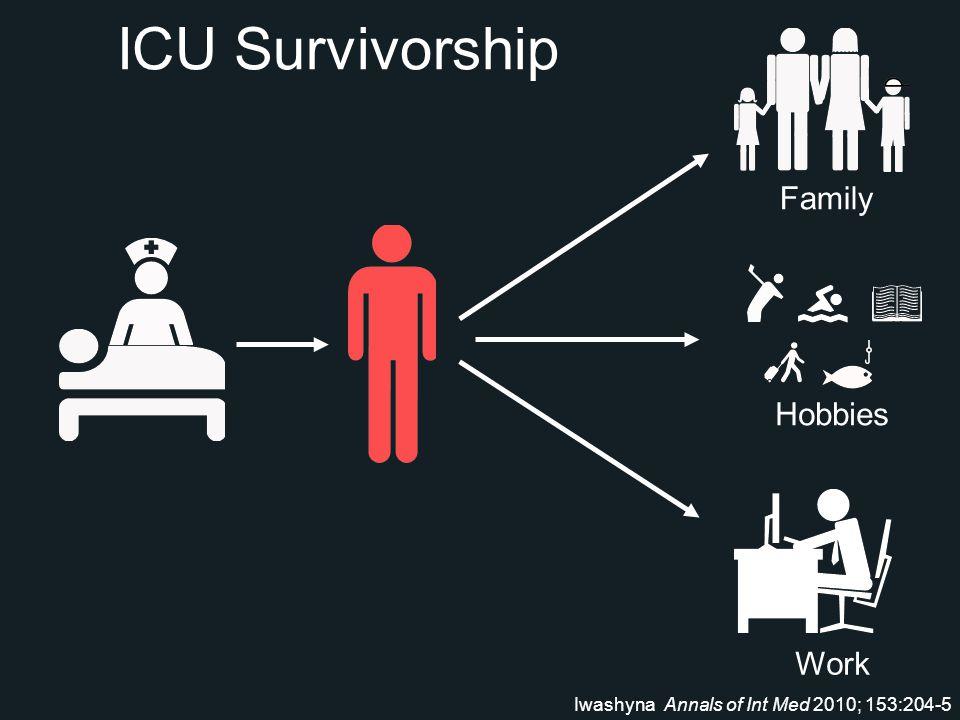 ICU Survivorship Family Hobbies Work