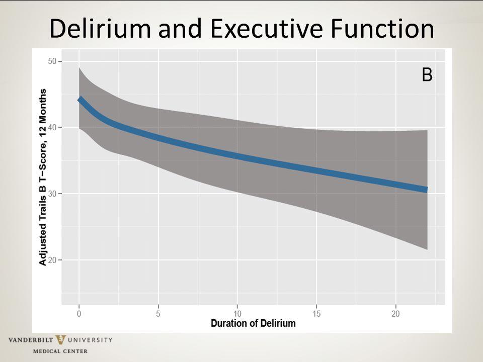 Delirium and Executive Function