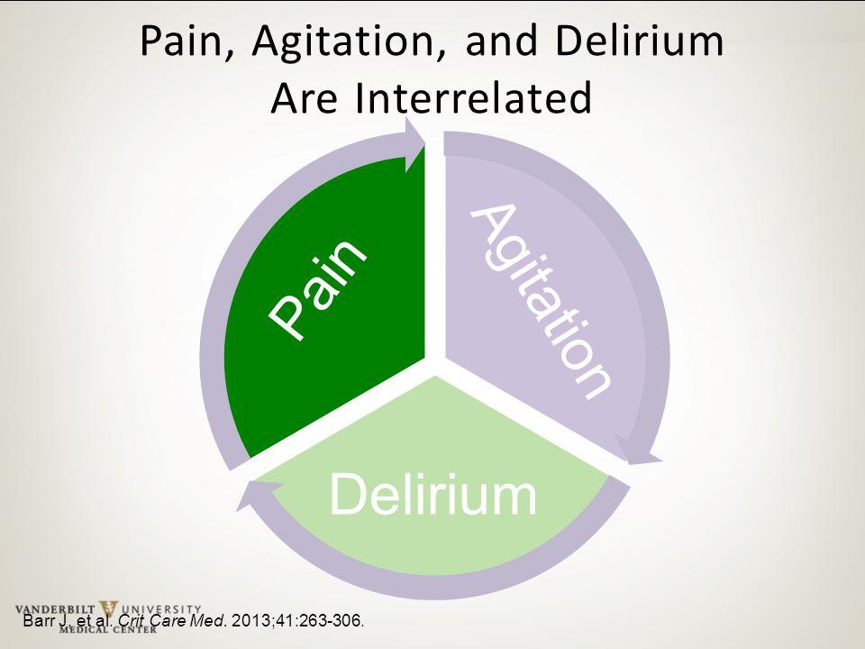 Pain, Agitation, and Delirium Are Interrelated