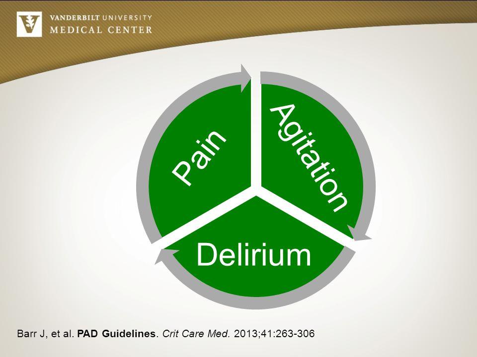 Agitation Pain Delirium